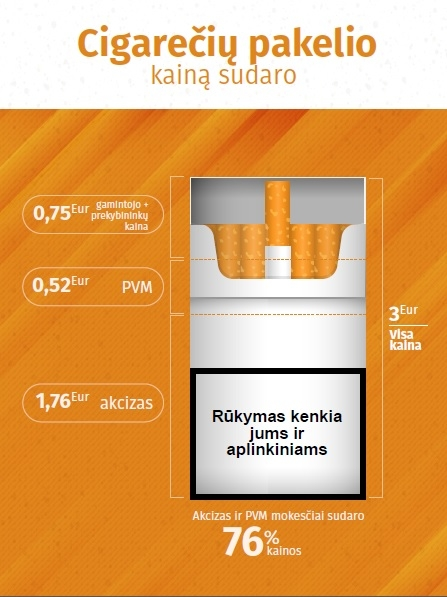 cigareciu dydis kaip padidinti 4 centimetru nari