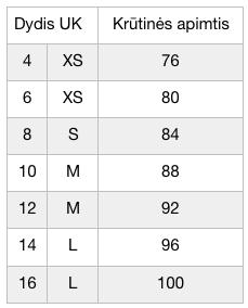 vidutinio elementu nuotrauka ir dydziai